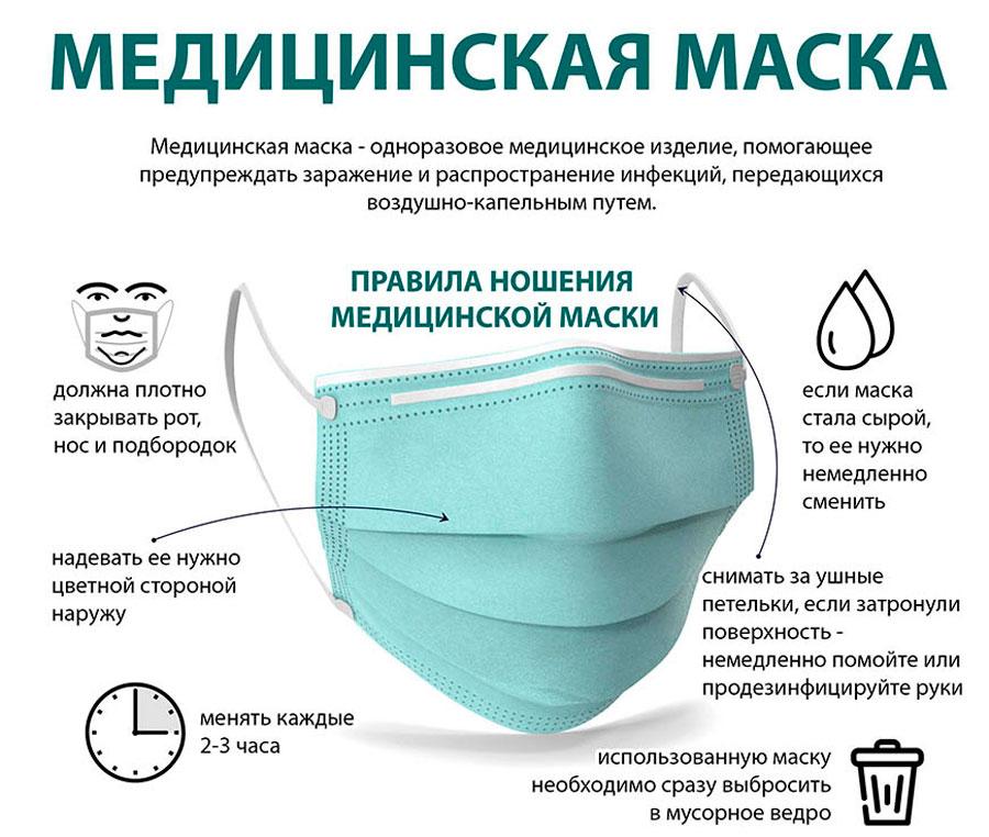 Как правильно носить маску при коронавирусе