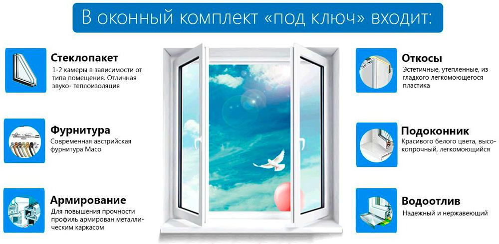 Окна ПВХ в Кобрине